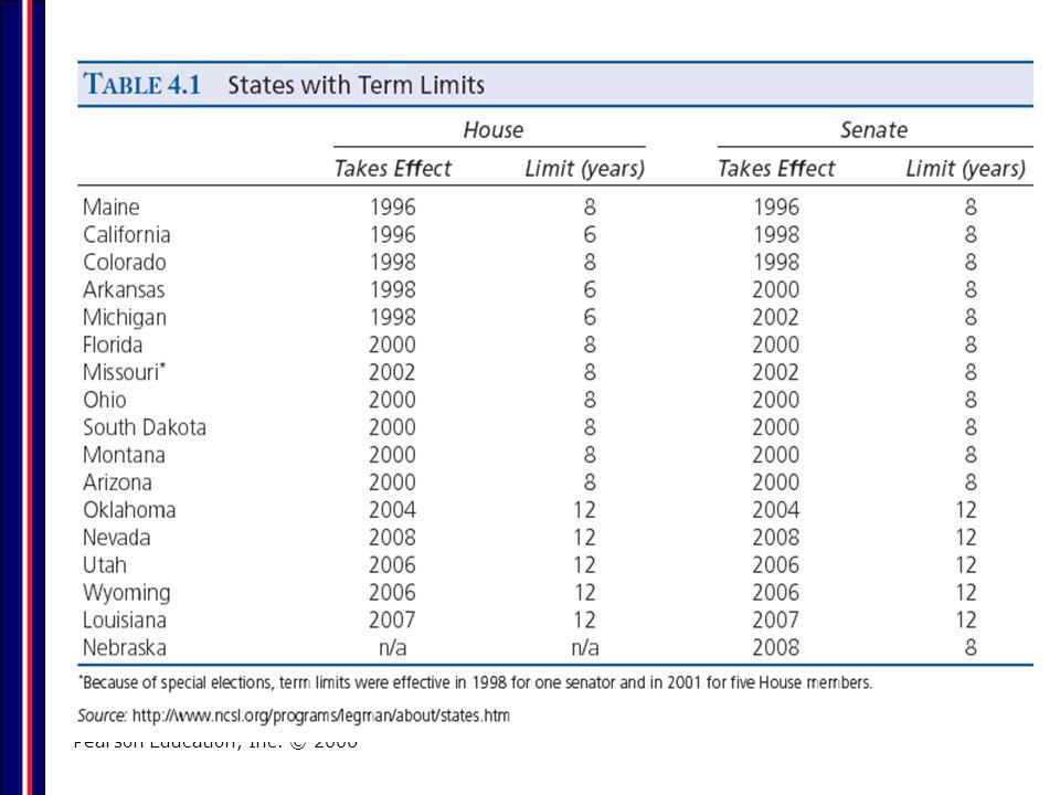 Insert Table 4.1 Pearson Education, Inc. © 2006