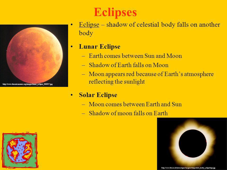 Eclipses Eclipse – shadow of celestial body falls on another body
