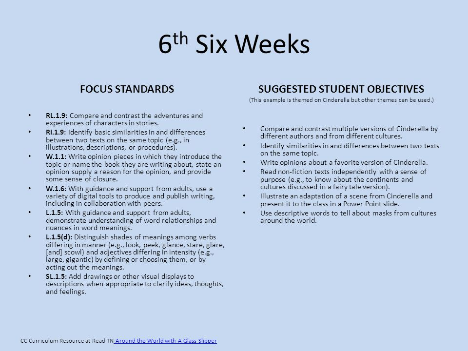 SUGGESTED STUDENT OBJECTIVES