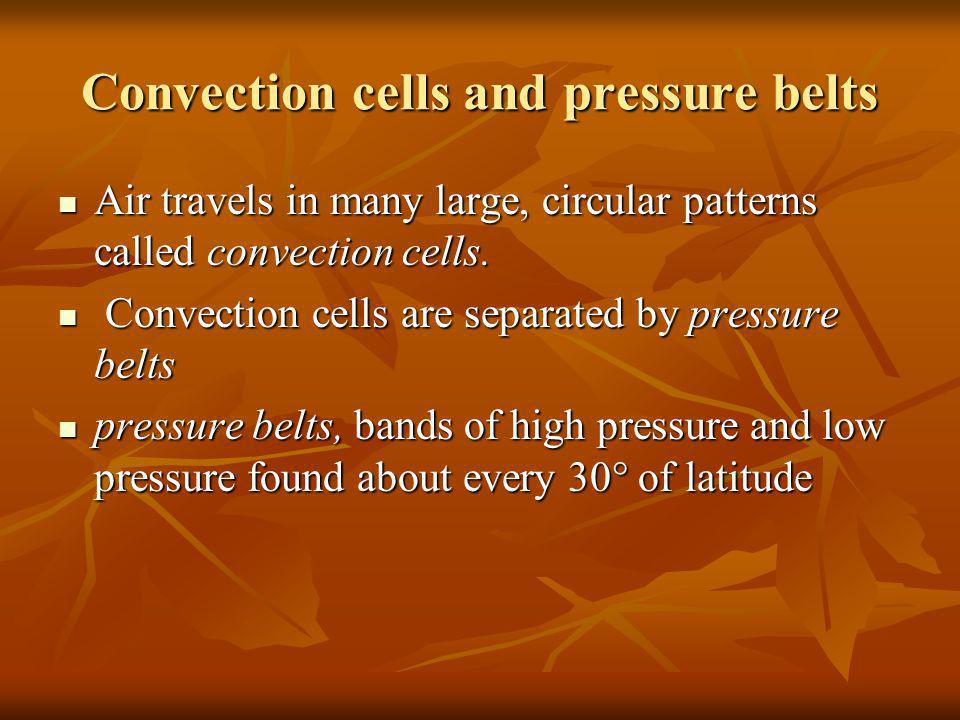 Convection cells and pressure belts