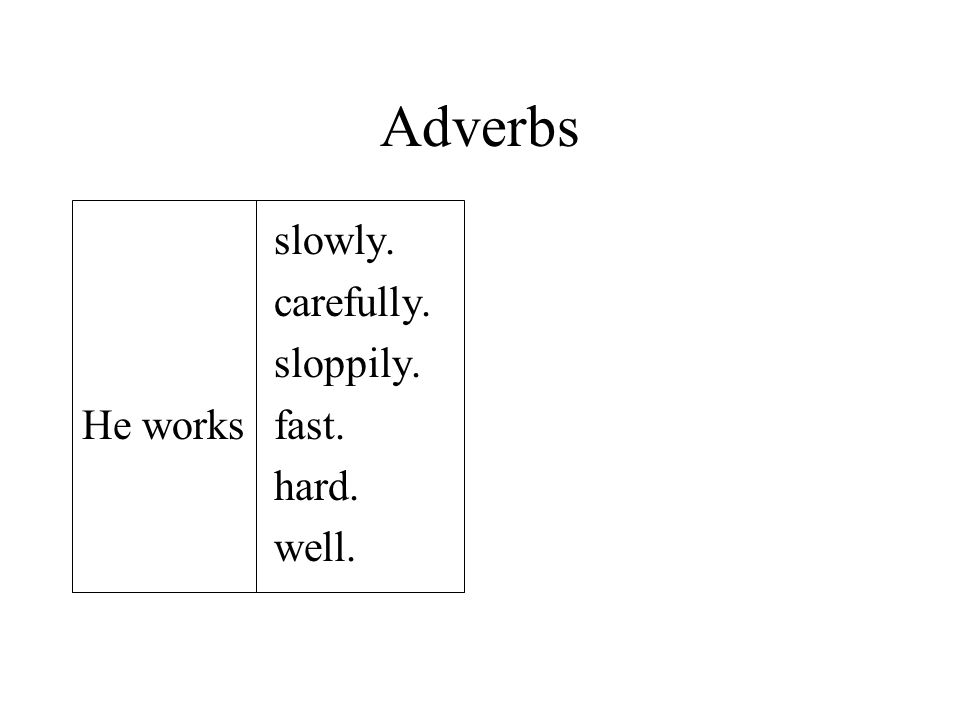 Adverbs slowly. carefully. sloppily. He works fast. hard. well.