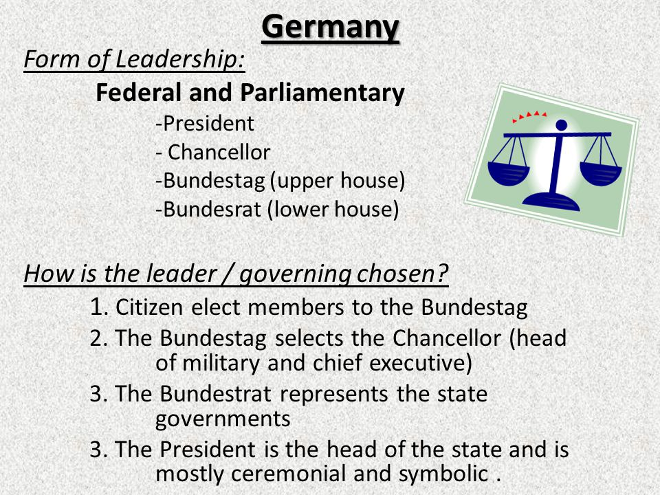 Germany Form of Leadership: Federal and Parliamentary