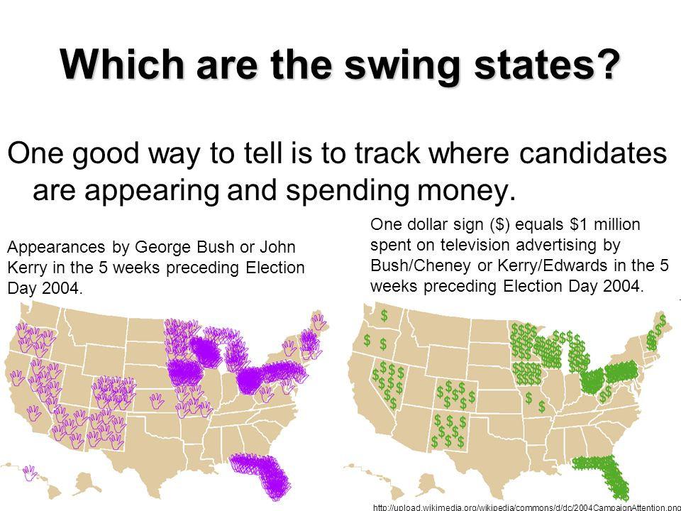 Which are the swing states