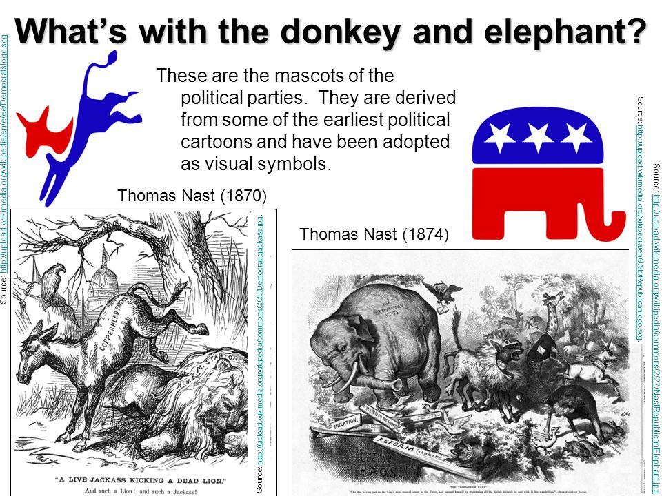 What's with the donkey and elephant