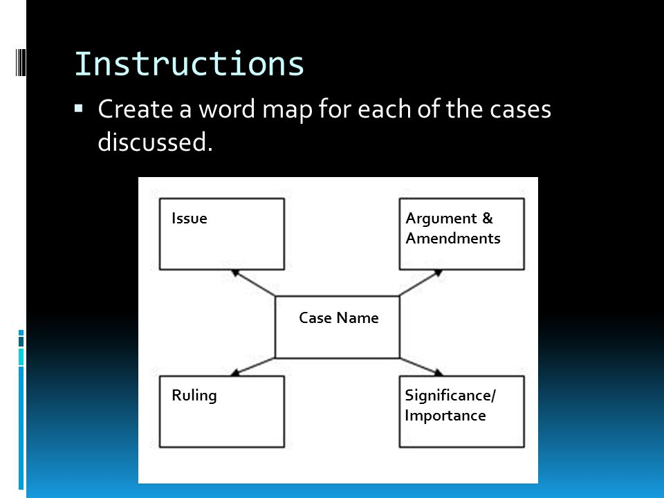Instructions Create a word map for each of the cases discussed. Issue