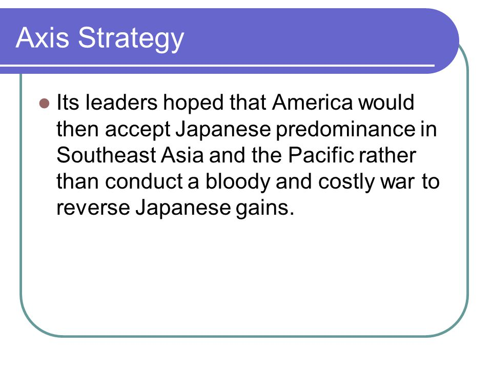 Axis Strategy