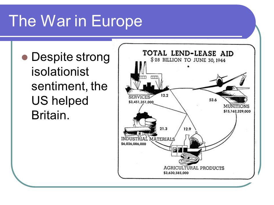 The War in Europe Despite strong isolationist sentiment, the US helped Britain.