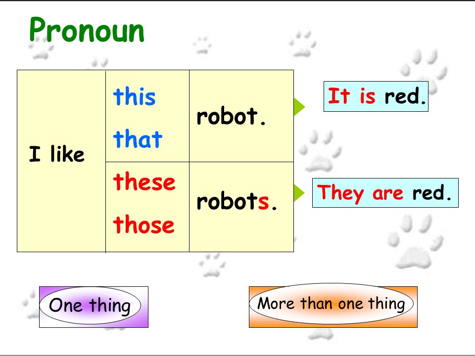 Pronoun this that robot. these robots. those It is red. I like