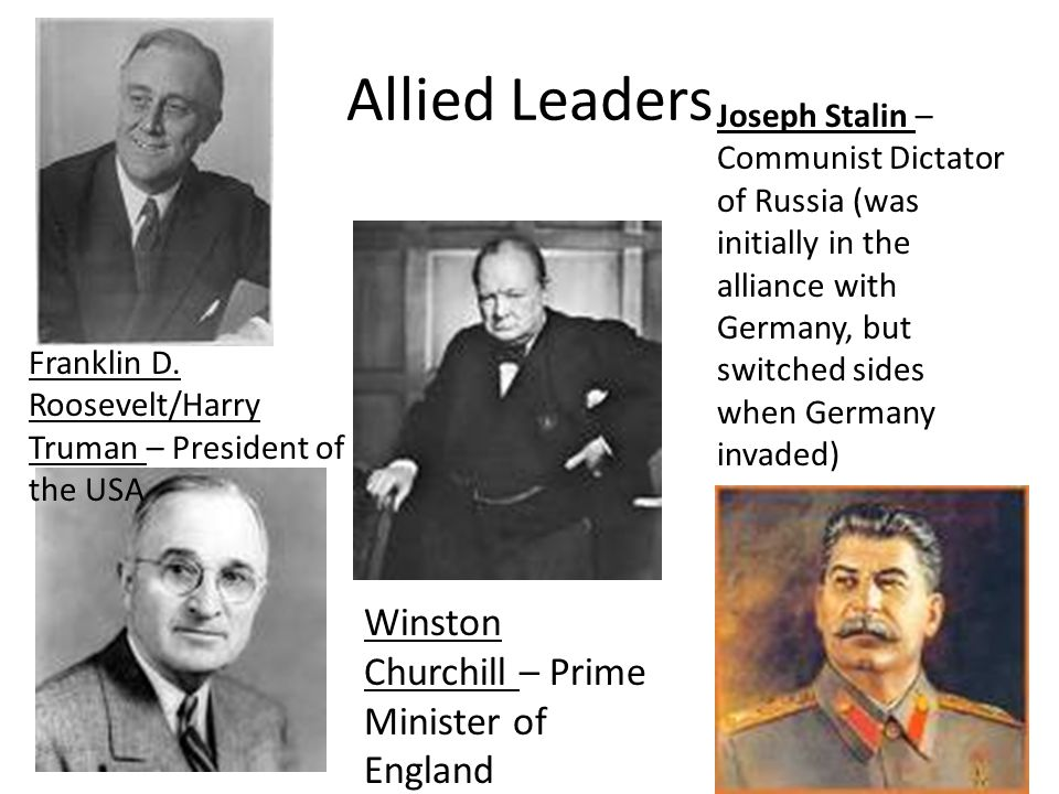 Allied Leaders Winston Churchill – Prime Minister of England