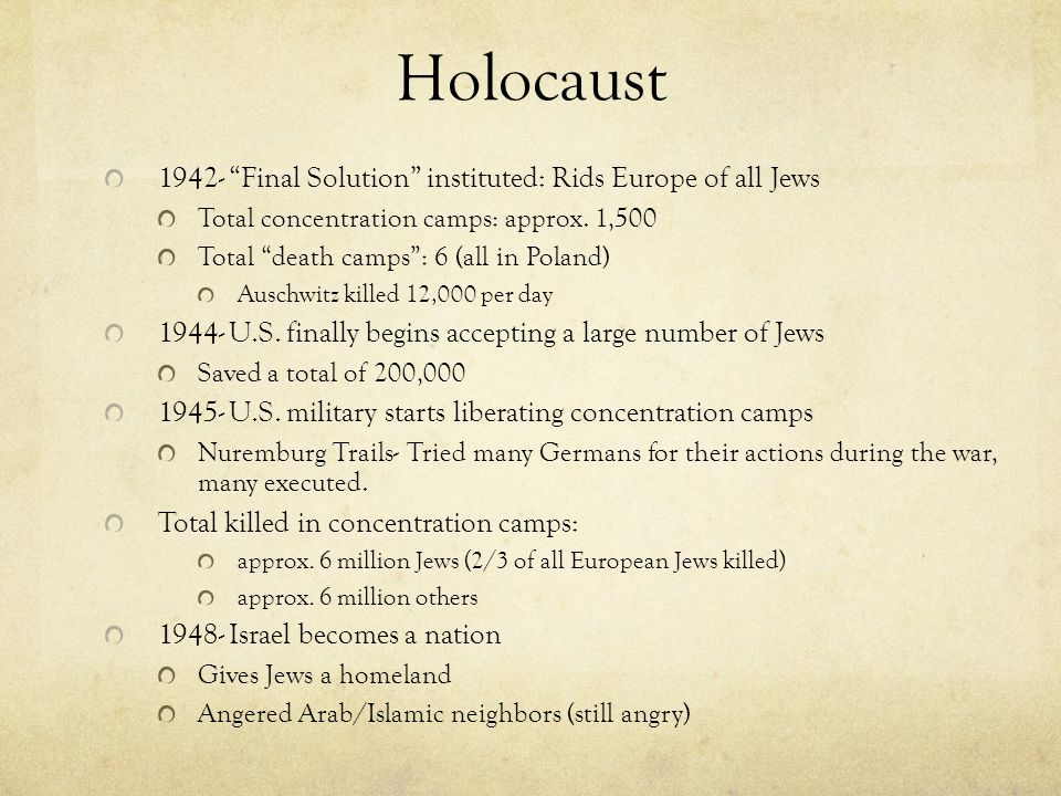 Holocaust 1942- Final Solution instituted: Rids Europe of all Jews