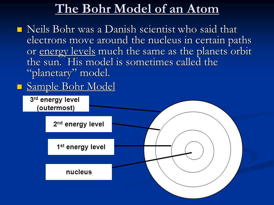 The Bohr Model of an Atom