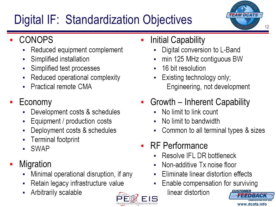 Digital IF: Standardization Objectives