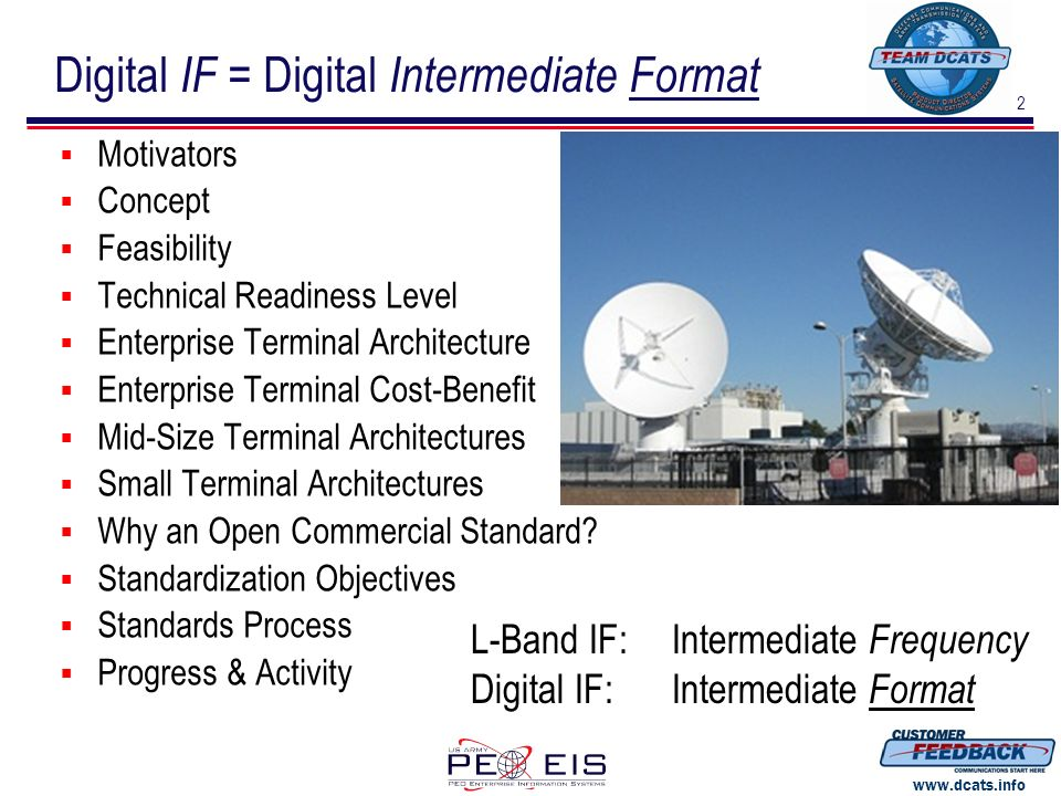 Digital IF = Digital Intermediate Format
