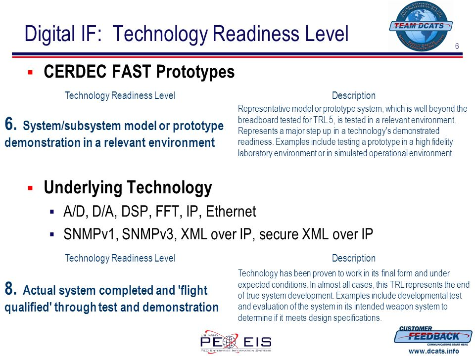 Digital IF: Technology Readiness Level