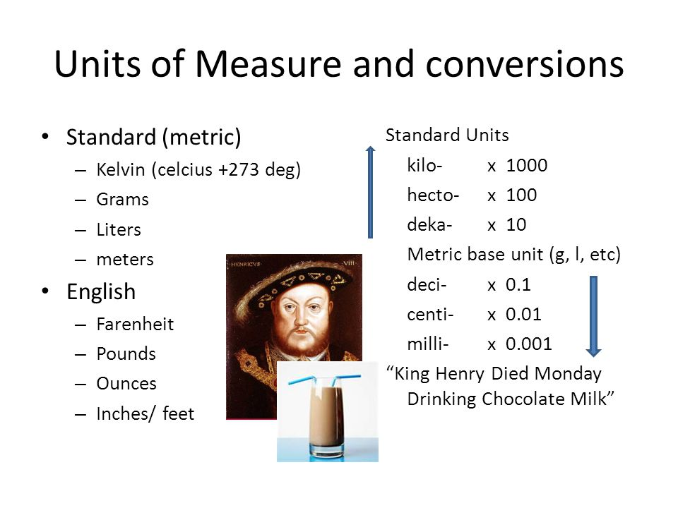 Units of Measure and conversions