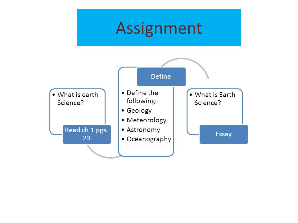 Assignment What is earth Science Read ch 1 pgs. 23
