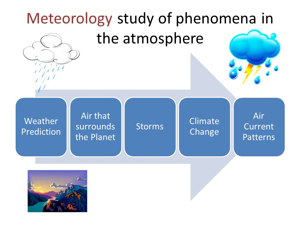 Meteorology study of phenomena in the atmosphere