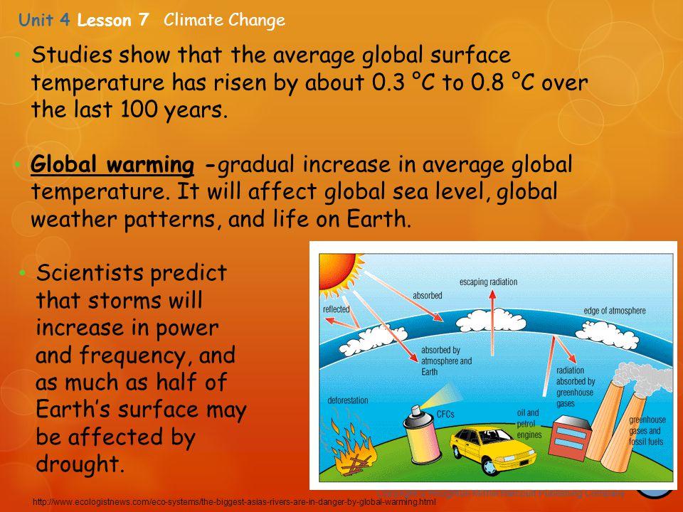 Unit 4 Lesson 7 Climate Change