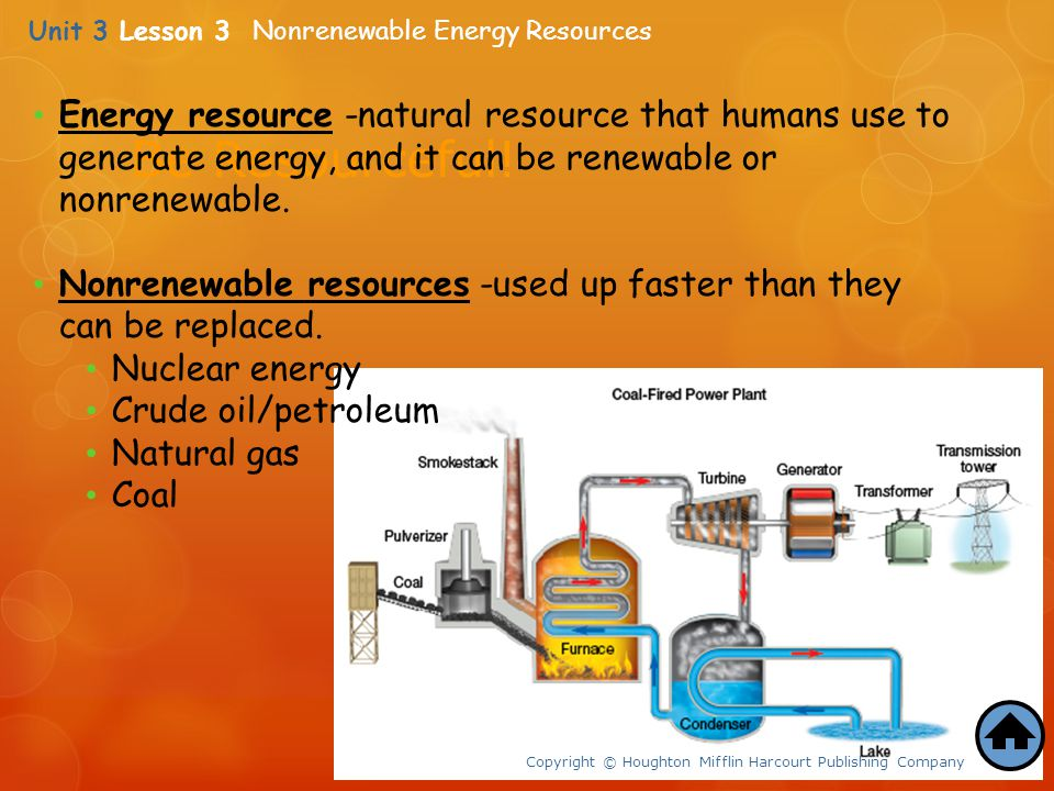 Unit 3 Lesson 3 Nonrenewable Energy Resources