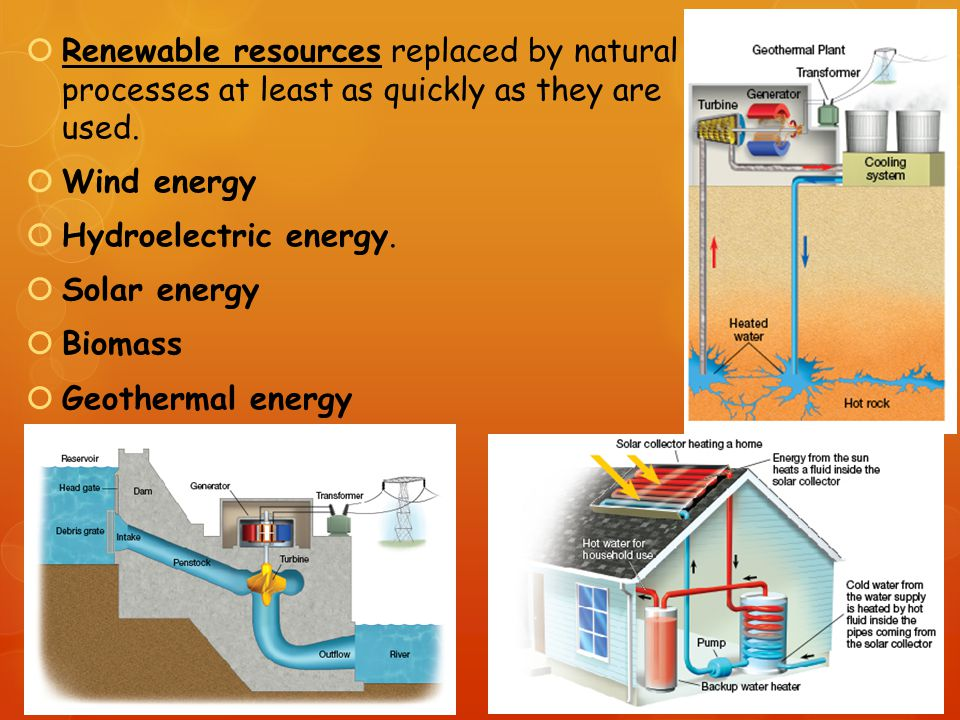 Renewable resources replaced by natural processes at least as quickly as they are used.