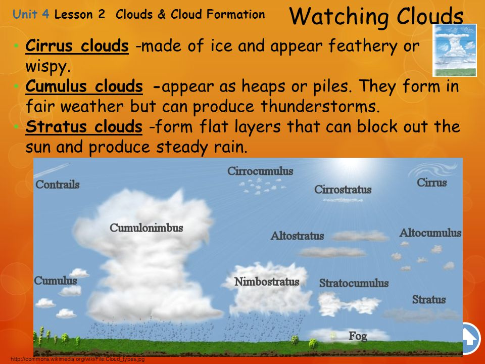 Watching Clouds Unit 4 Lesson 2 Clouds & Cloud Formation. Cirrus clouds -made of ice and appear feathery or wispy.
