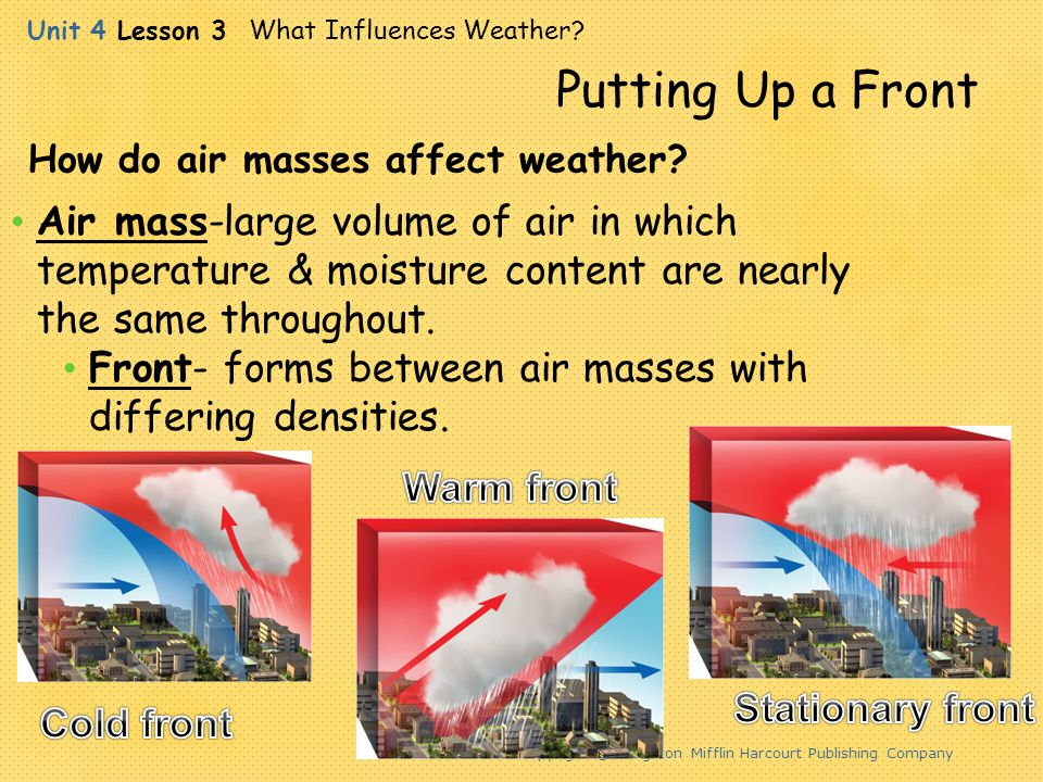 Unit 4 Lesson 3 What Influences Weather
