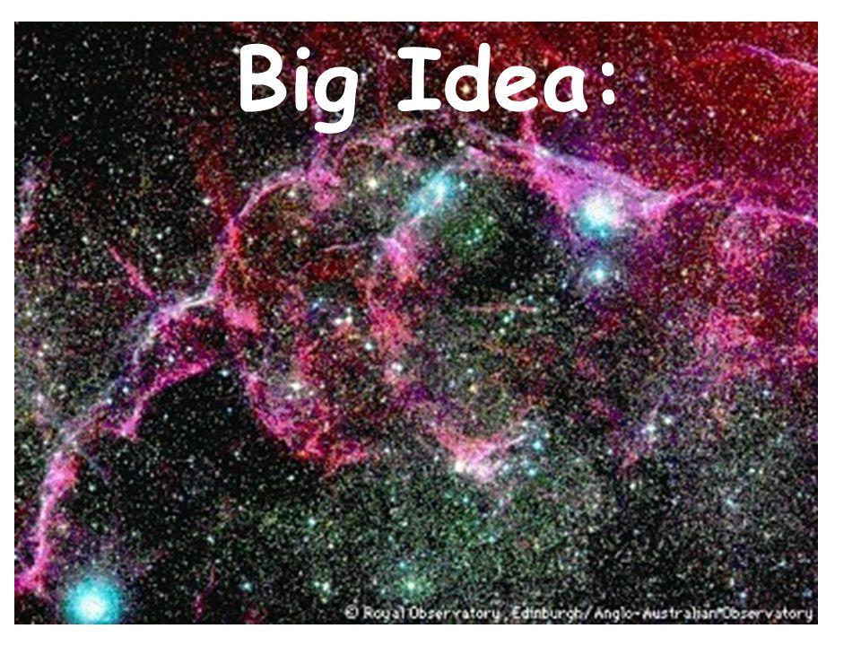 Big Idea: