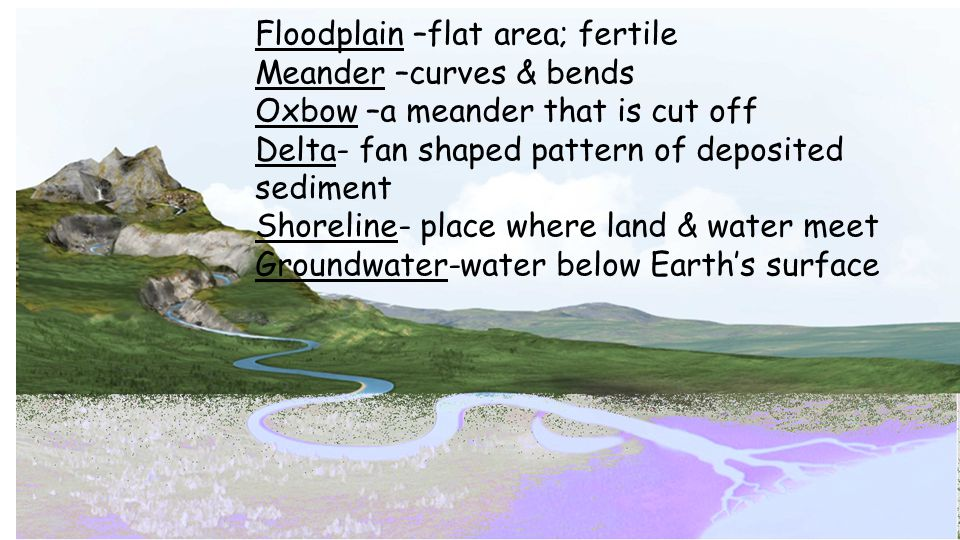 Floodplain –flat area; fertile Meander –curves & bends