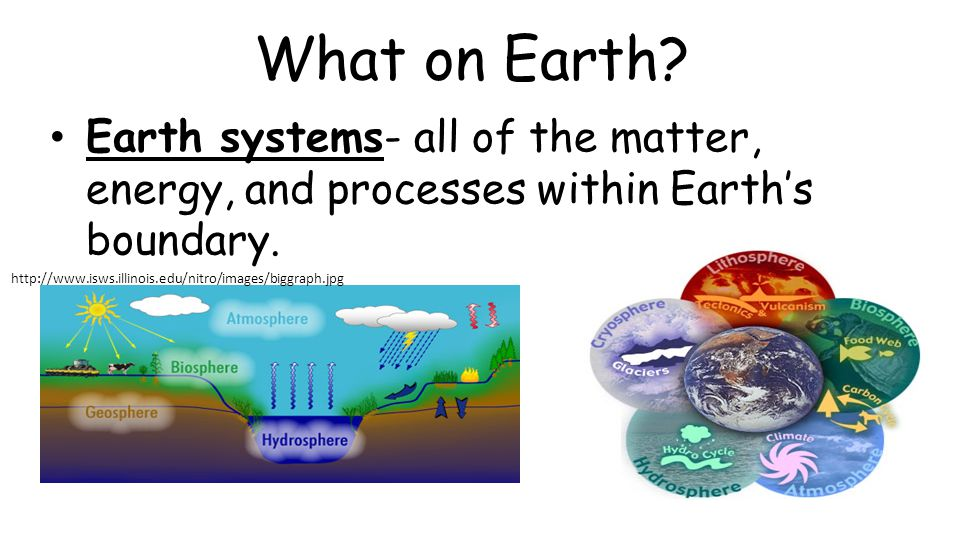 What on Earth Unit 1 Lesson 1 Earth's Spheres. Earth systems- all of the matter, energy, and processes within Earth's boundary.