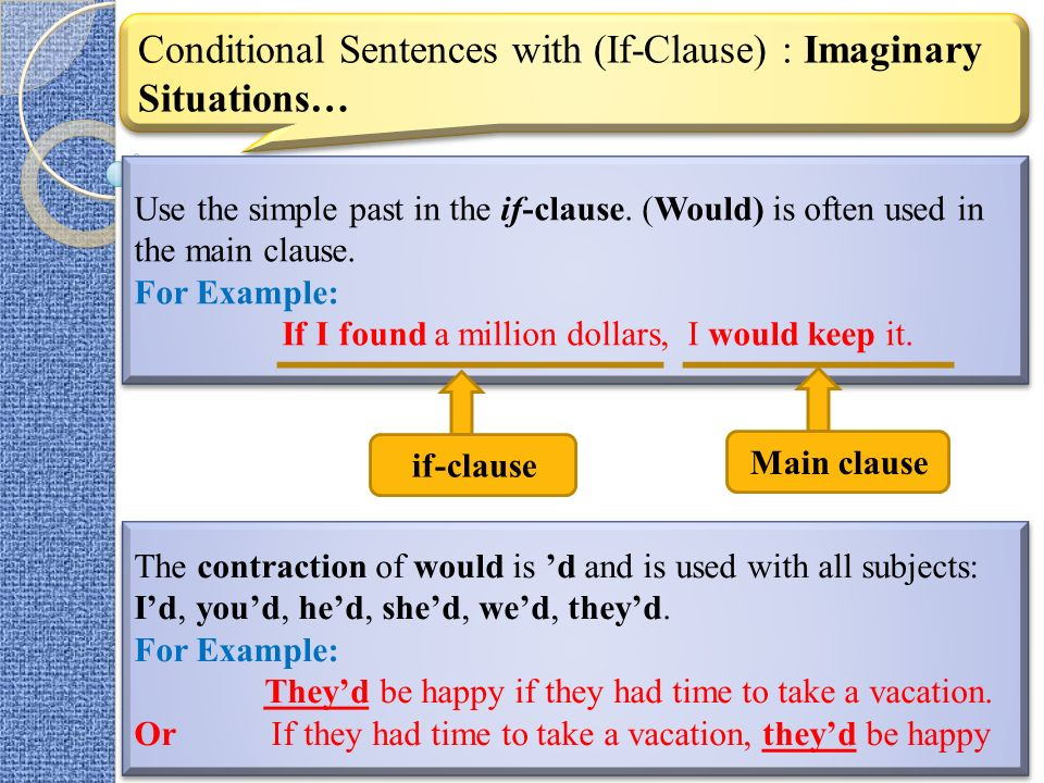Conditional Sentences with (If-Clause) : Imaginary Situations…