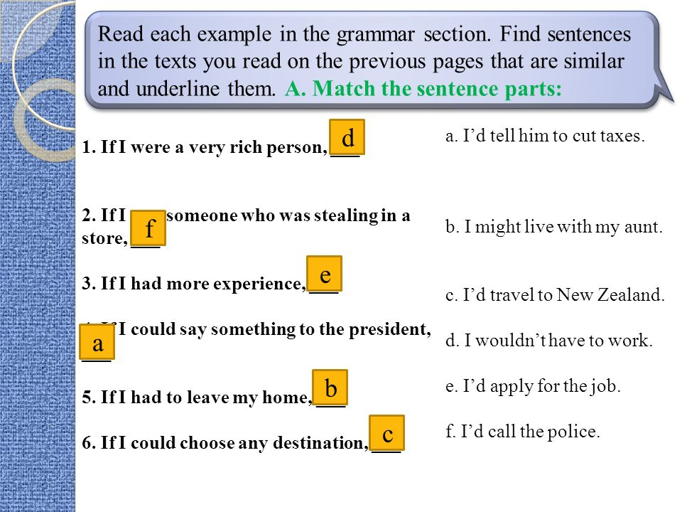 Read each example in the grammar section