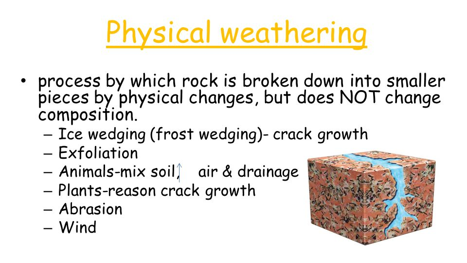 Unit 1 Lesson 2 Weathering