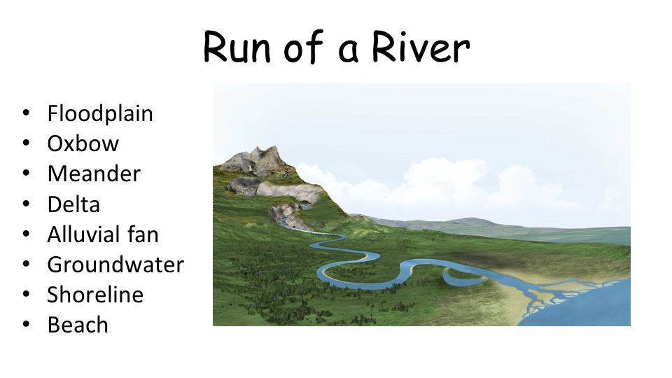 Run of a River Floodplain Oxbow Meander Delta Alluvial fan Groundwater