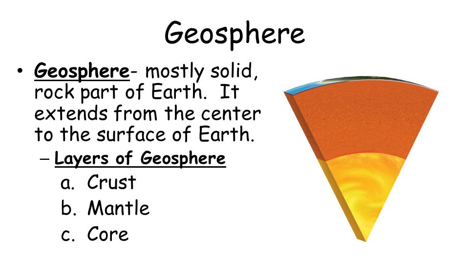 Unit 1 Lesson 1 Earth's Spheres