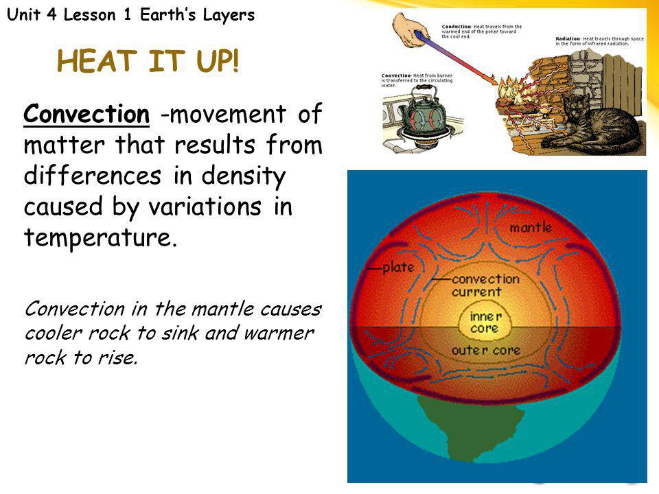 Unit 4 Lesson 1 Earth's Layers