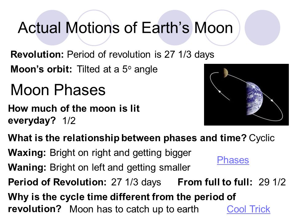 Actual Motions of Earth's Moon