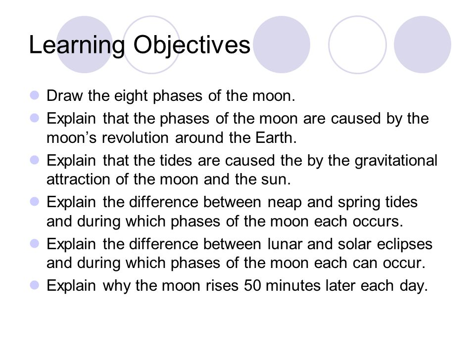 Learning Objectives Draw the eight phases of the moon.
