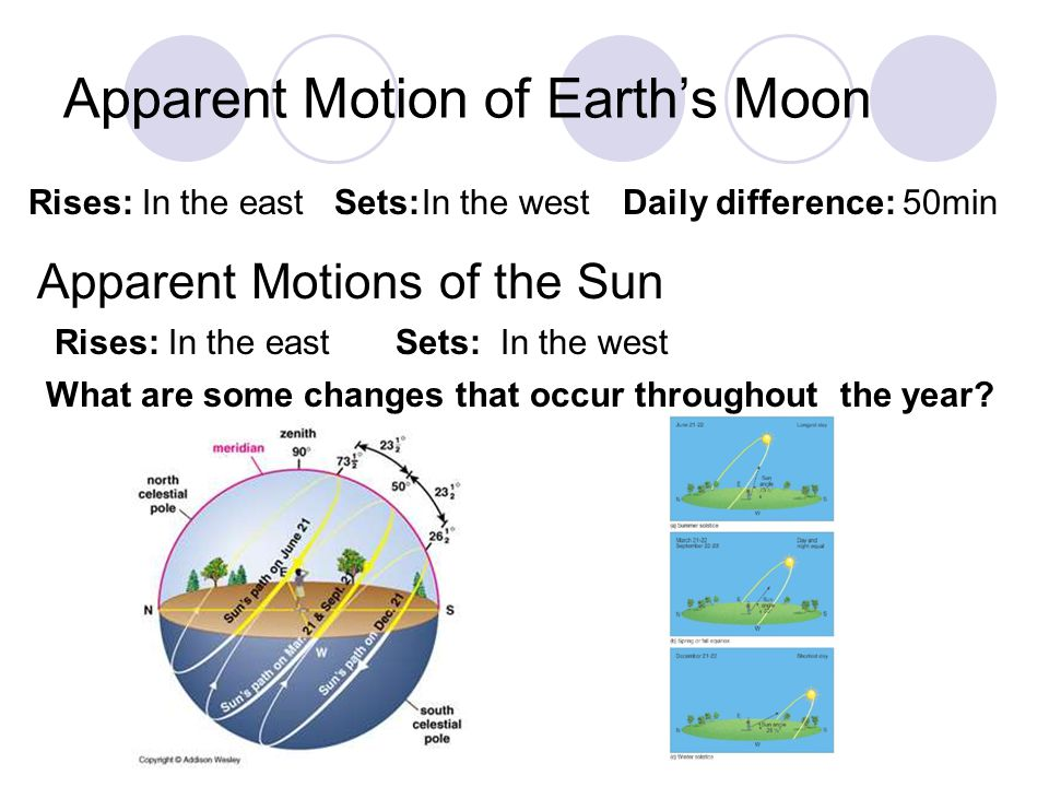 Apparent Motion of Earth's Moon