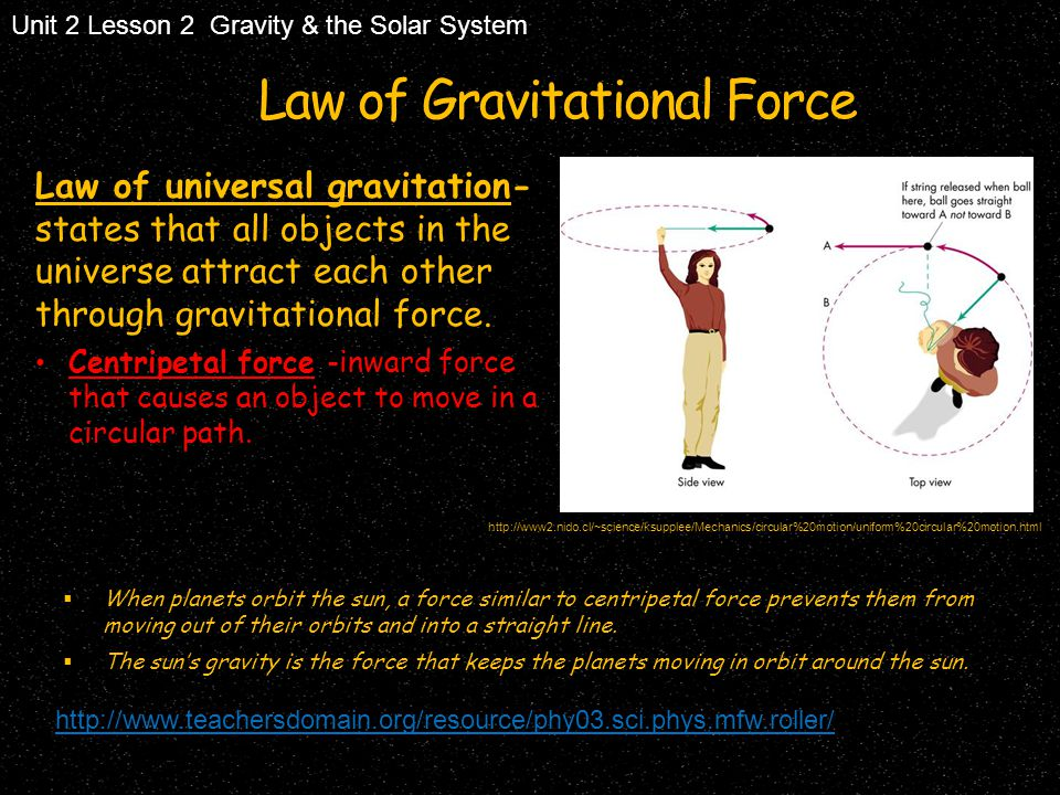 Law of Gravitational Force