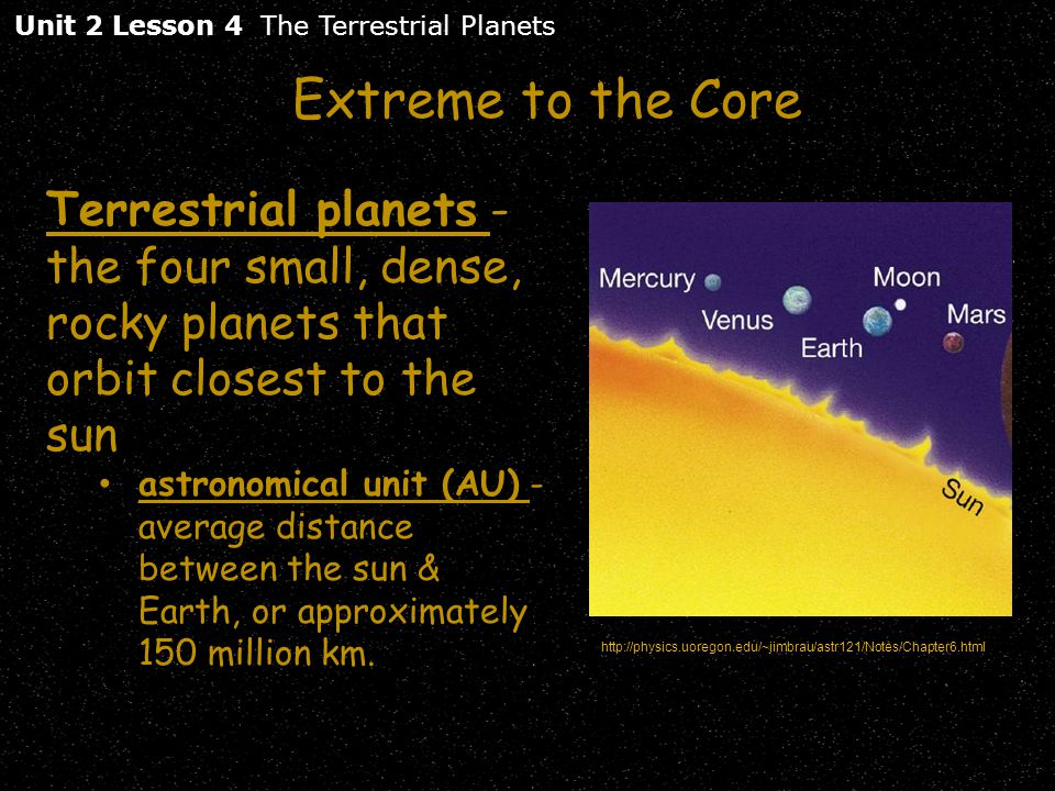 Unit 2 Lesson 4 The Terrestrial Planets