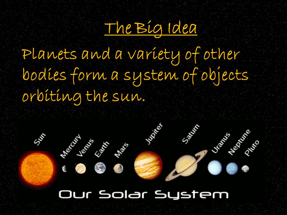 The Big Idea Planets and a variety of other bodies form a system of objects orbiting the sun.