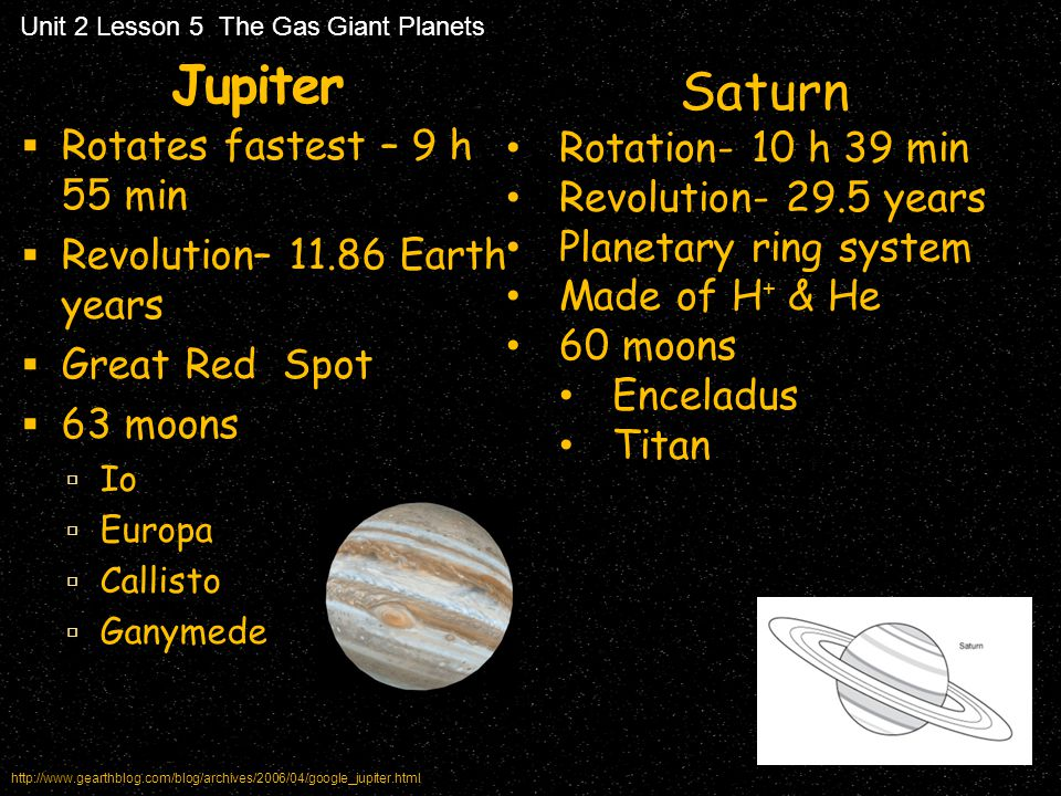 Jupiter Saturn Rotation- 10 h 39 min Revolution- 29.5 years