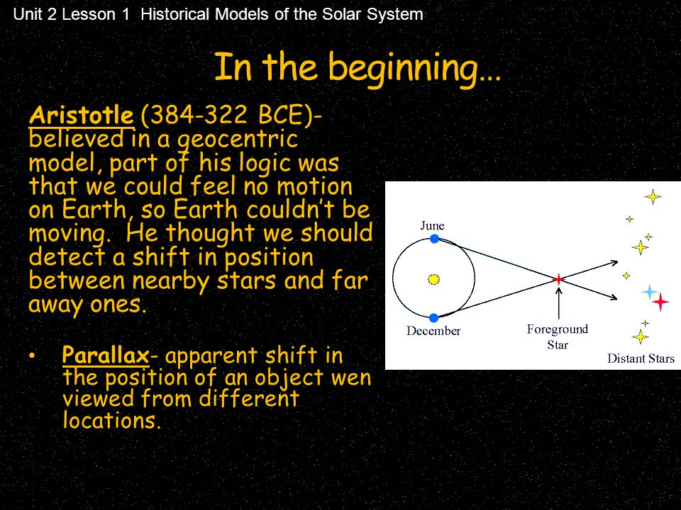 Unit 2 Lesson 1 Historical Models of the Solar System