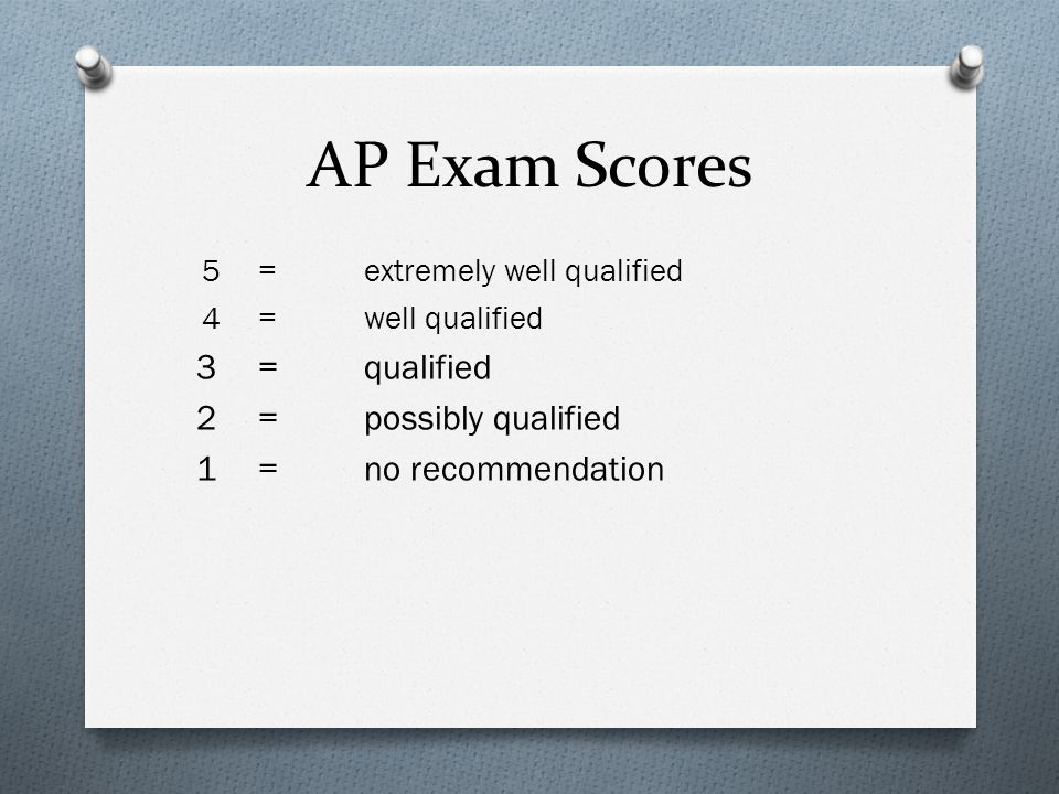 AP Exam Scores 3 = qualified 2 = possibly qualified
