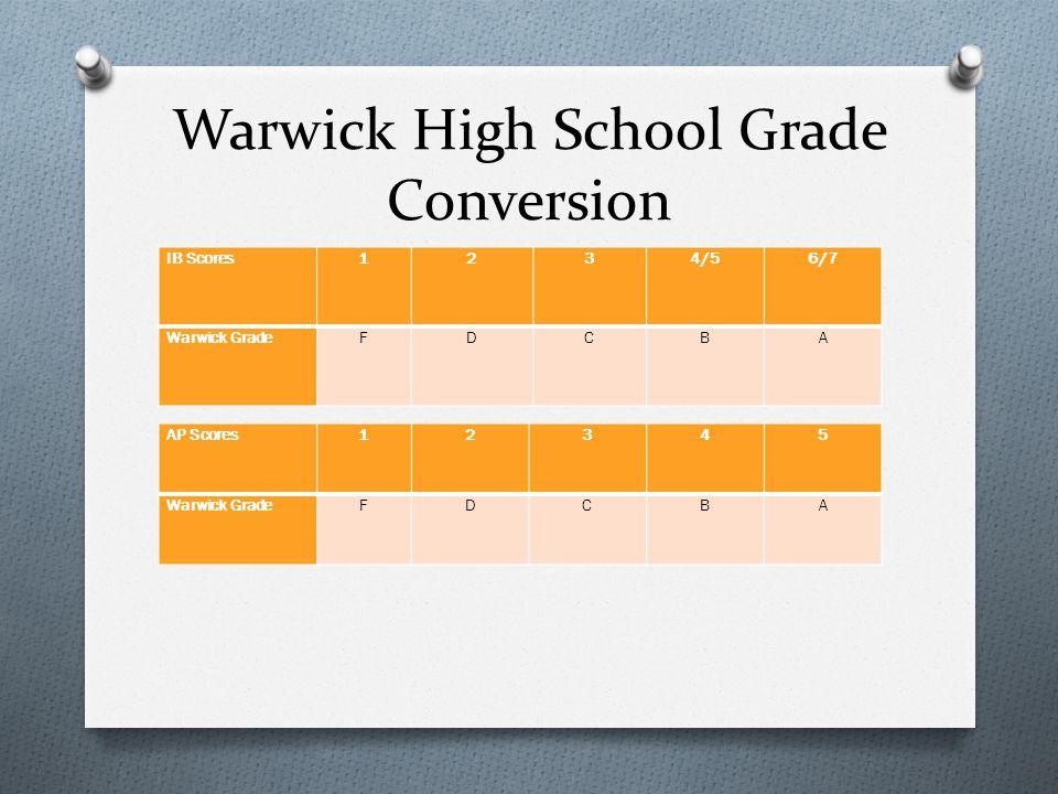 Warwick High School Grade Conversion