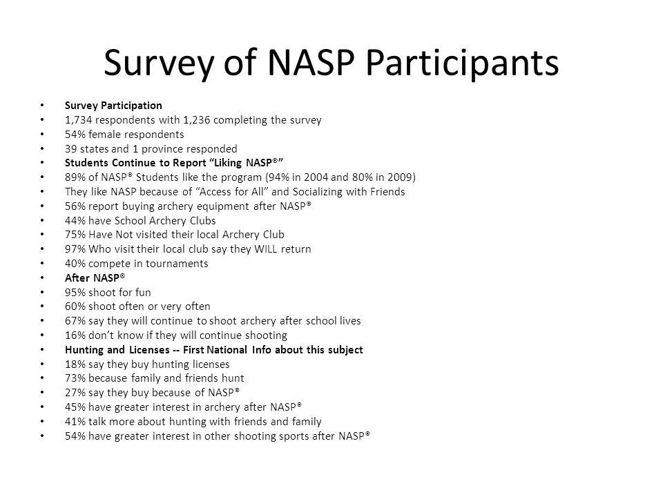 Survey of NASP Participants