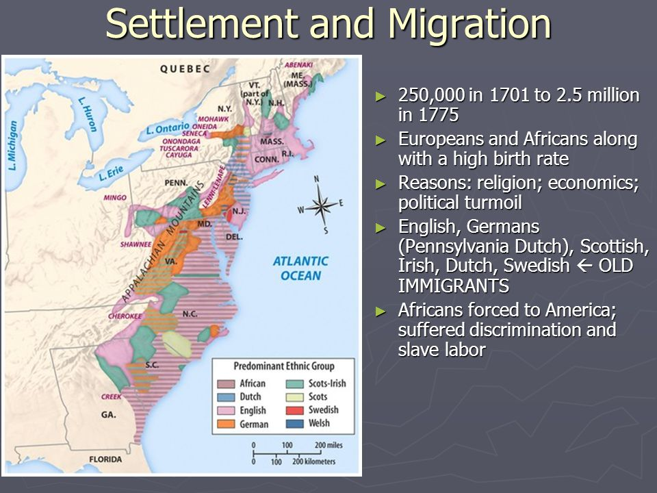 Settlement and Migration