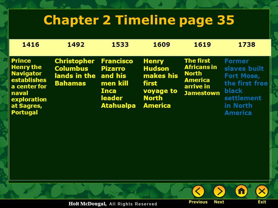 Chapter 2 Timeline page 35 1416. 1492. 1533. 1609. 1619. 1738.