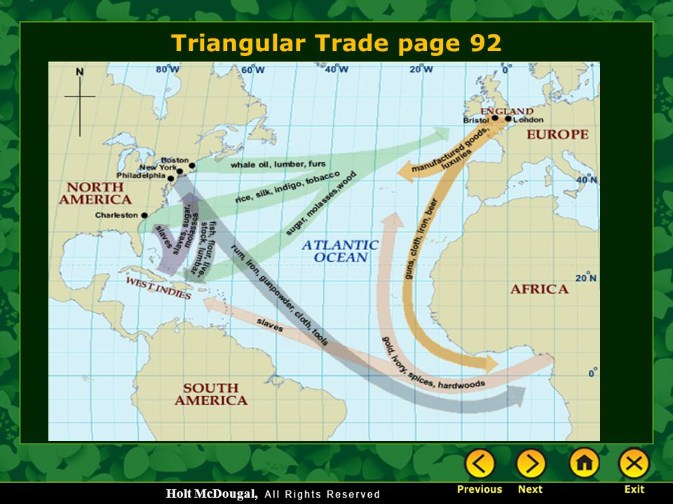 Triangular Trade page 92