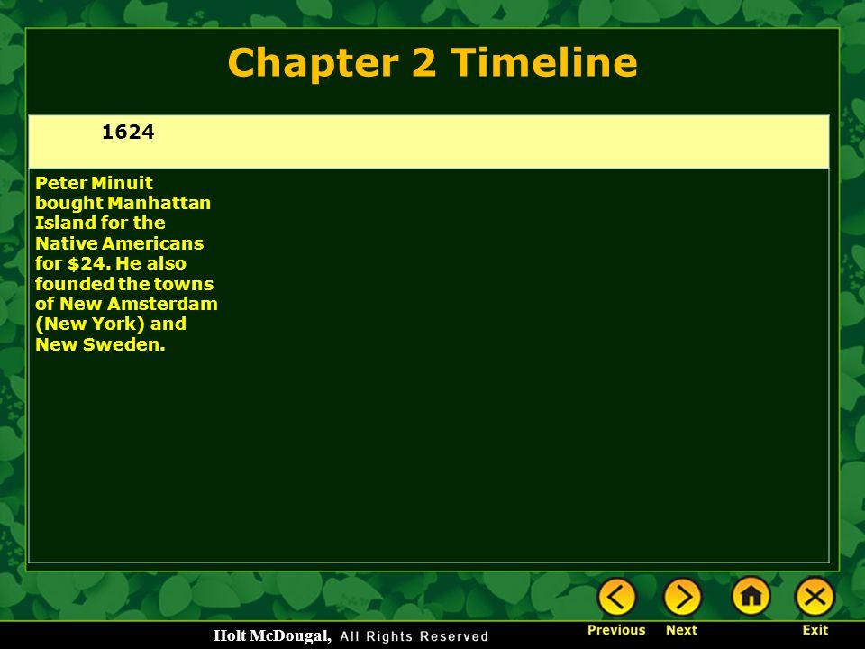 Chapter 2 Timeline 1624.